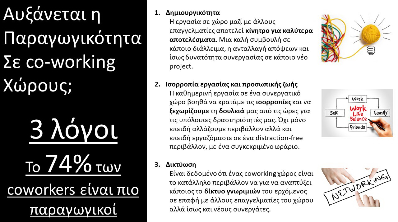 Coworking Space Thessaloniki i4G PRO